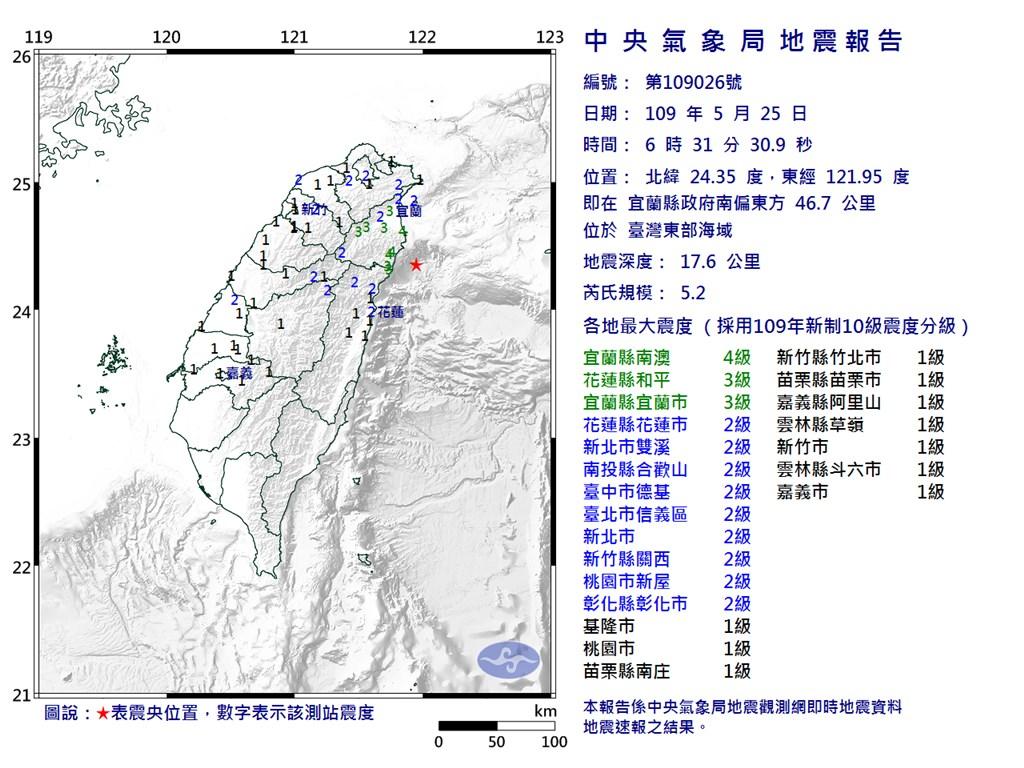 宜蘭外海(星號處)25日6時31分發生規模5.2地震。(圖取自氣象局網頁)