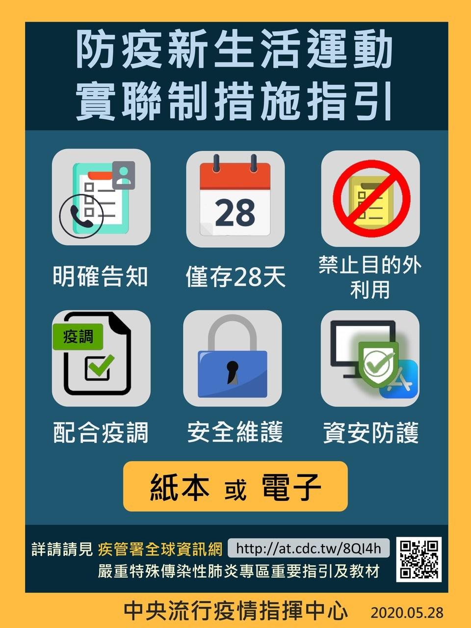 中央流行疫情指揮中心28日公布「實聯制措施指引」,各場域所蒐集的民眾個人資料,都要指定專人辦理並善盡資料保護責任,最多存放28天。(圖取自疾管家LINE帳號)