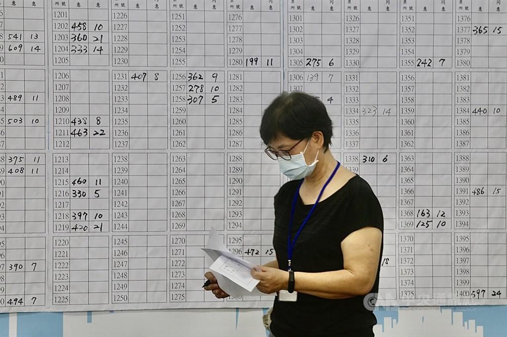 高雄市長韓國瑜罷免案6日傍晚持續開票,依據選委會資料,截至下午5時同意票票數維持領先。在國民黨高雄市黨部的計票中心內,工作人員持續以「手動」方式,登錄各地投開票所開票數字。中央社記者董俊志攝 109年6月6日