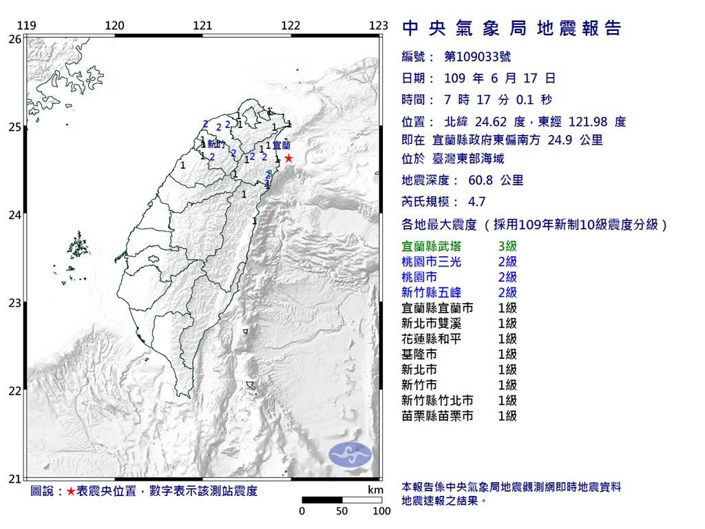 台灣東部海域17日上午7時17分發生芮氏規模4.7地震,震央在宜蘭縣政府東偏南方24.9公里。(圖取自中央氣象局網頁www.cwb.gov.tw)