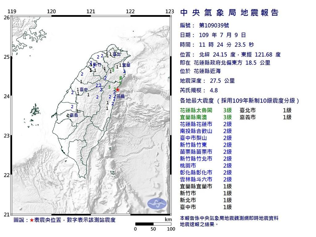 花蓮縣近海9日上午11時24分發生芮氏規模4.8地震,地震深度27.5公里,最大震度花蓮縣、宜蘭縣3級。(圖取自中央氣象局網頁cwb.gov.tw)