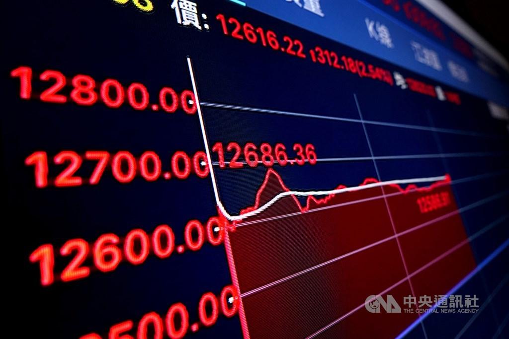 台股7月表現寫下多項驚奇,指數上漲1043點,漲8.9%。(中央社檔案照片)