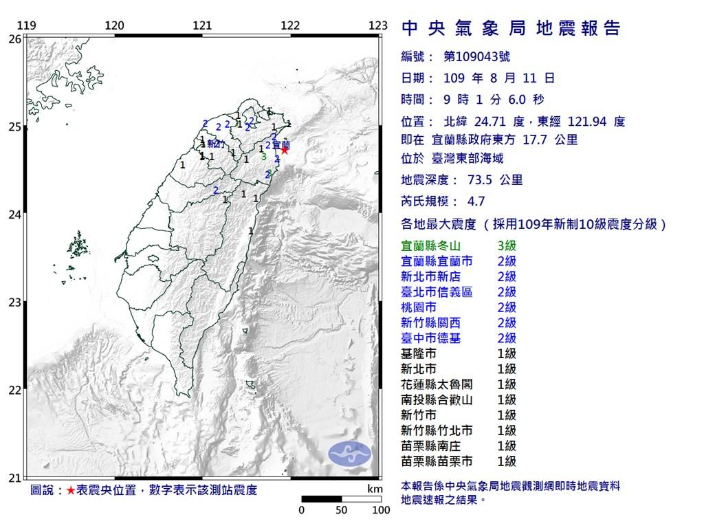 根據中央氣象局地震報告,11日上午9時1分發生芮氏規模4.7地震。(圖取自氣象局網頁cwb.gov.tw)