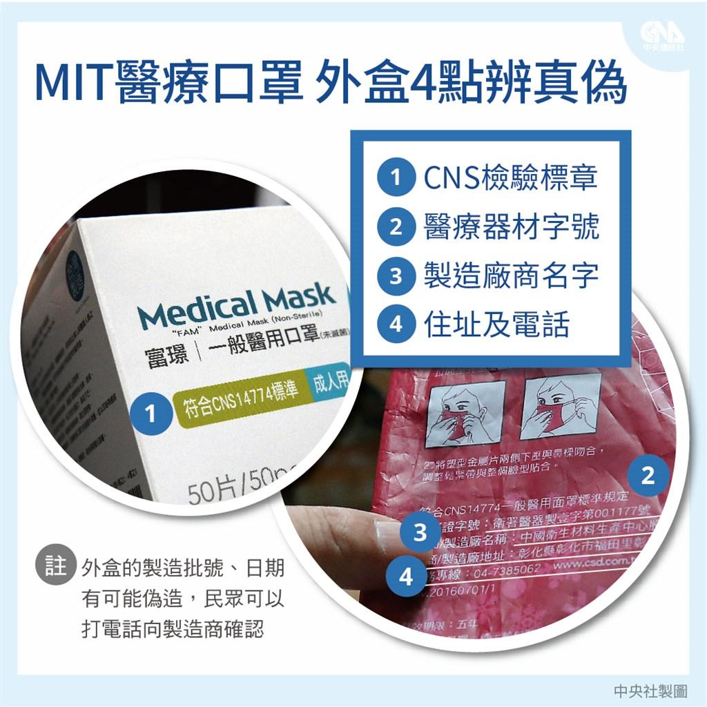 開業藥師表示,合法醫療級口罩外盒一定要有CNS檢驗標章、醫療器材字號、製造廠商名字、住址及電話等。(中央社製圖)