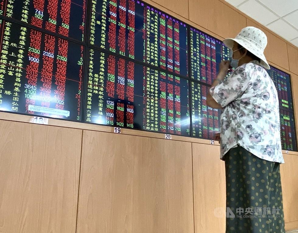 台股8日開高,指數在5日線12670點上下震盪,早盤一度漲逾百點,最高達12702.55點。(中央社檔案照片)