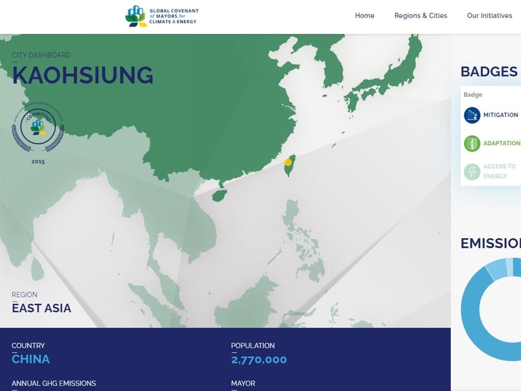 外交部對「全球氣候與能源市長聯盟」將台灣加入聯盟的高雄、台北等六都列「中國」之下表達嚴正抗議,並透過駐館要求更正。(圖取自市長聯盟網頁globalcovenantofmayors.org)