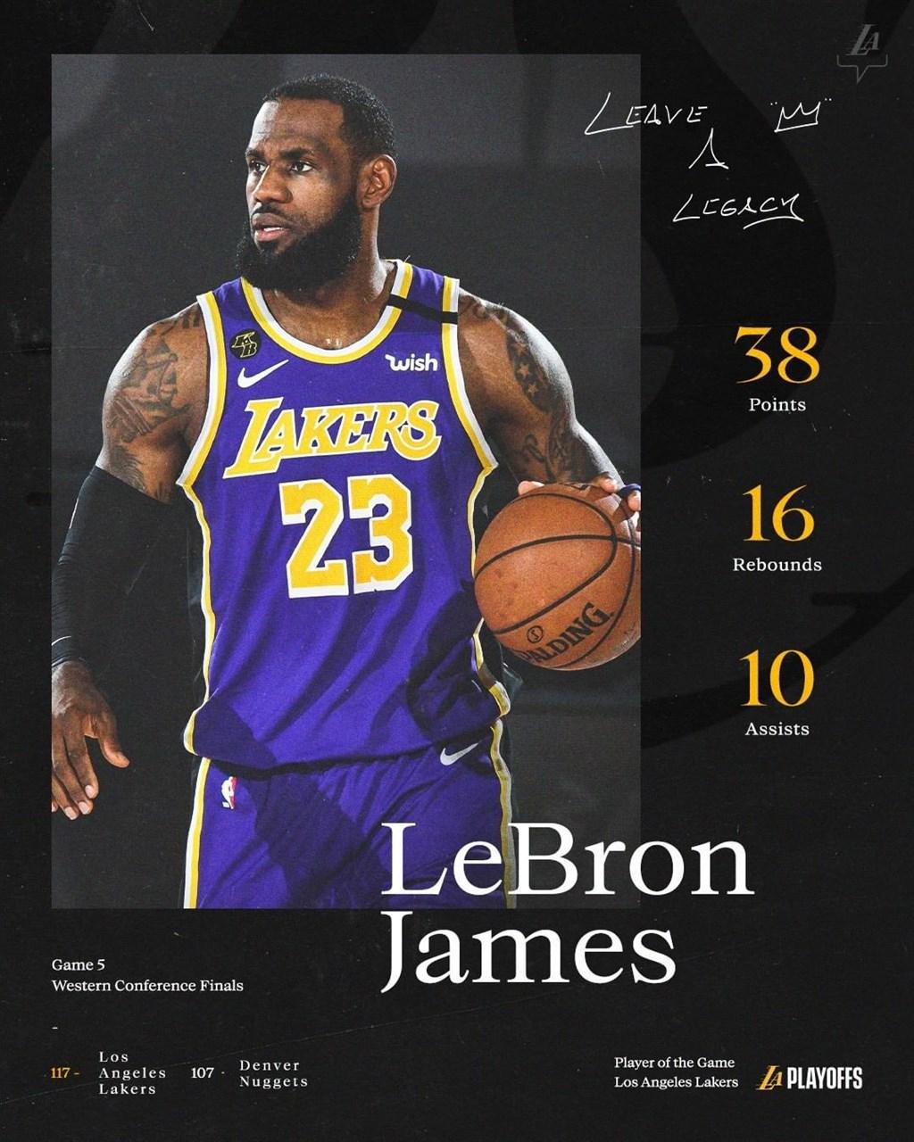湖人球星詹姆斯27日(台灣時間)繳出38分、16籃板、10助攻,季後賽生涯第27次大三元,只差3次就追上排名第一的傳奇球星魔術強森。(圖取自instagram.com/lakers)