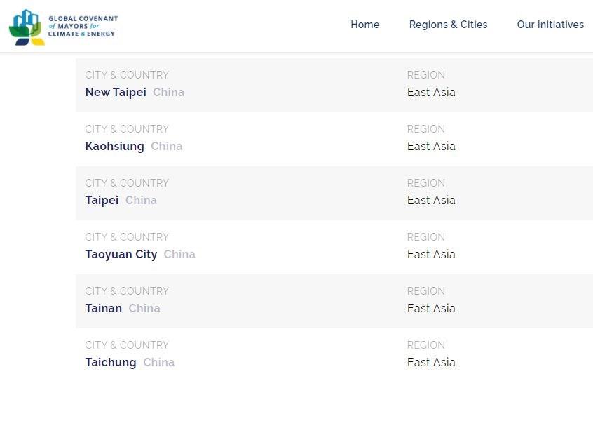 「全球氣候與能源市長聯盟」因將台灣矮化,高市府邀六都首長共同發表中英文聲明,拒絕被列入「中國的城市」。(圖取自全球氣候與能源市長聯盟網頁globalcovenantofmayors.org)