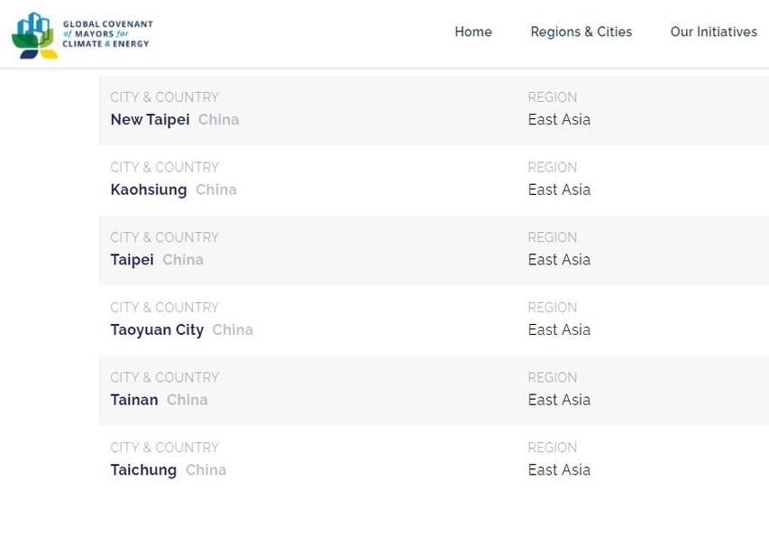 「全球氣候與能源市長聯盟」因將台灣矮化,高市府邀六都首長共同發表中英文聲明,拒絕被列為「中國的城市」。(圖取自全球氣候與能源市長聯盟網頁globalcovenantofmayors.org)