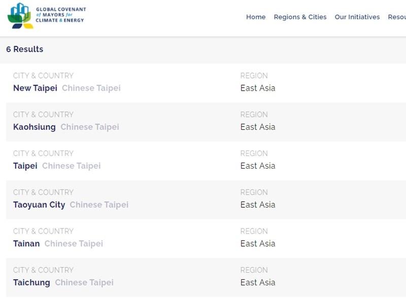 全球氣候與能源市長聯盟日前將台灣6都列為中國之下,目前已將會籍名稱更正為中華台北。(圖取自全球氣候與能源市長聯盟網頁globalcovenantofmayors.org)