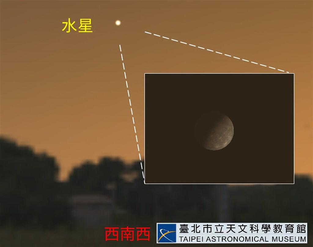 台北市天文館1日表示,水星將於2日達到2020年第3次「東大距」位置,在這前後幾天,是觀測水星好時機。(台北市天文館提供)中央社記者李宛諭傳真 109年10月1日