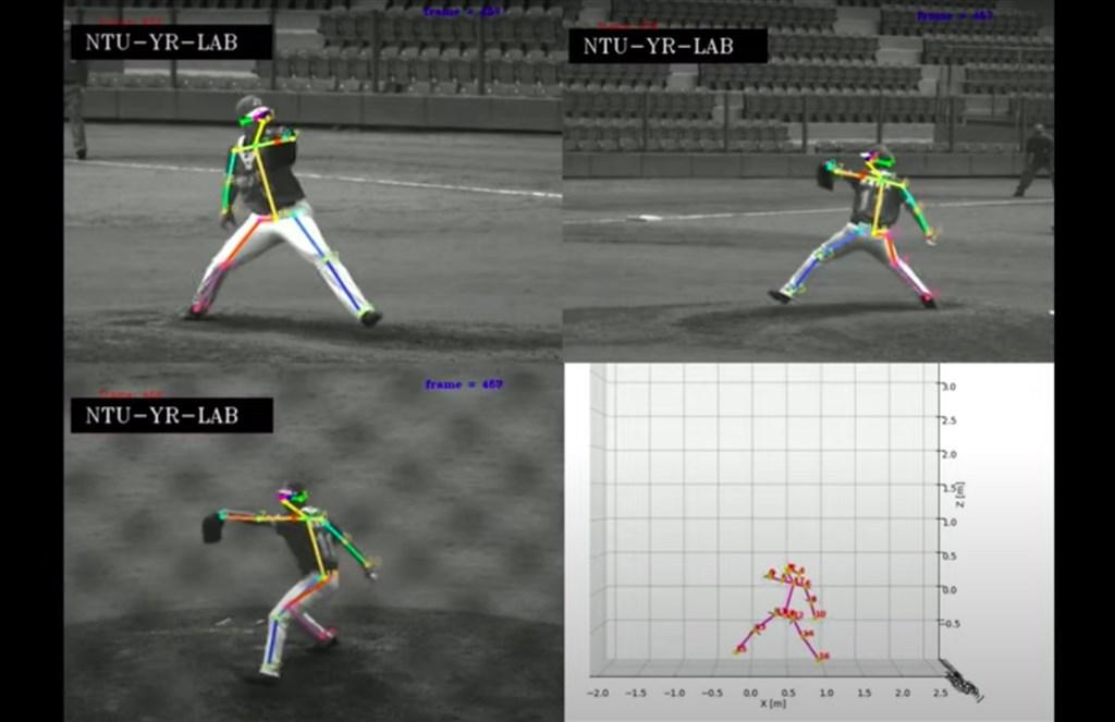 台大與台體大團隊攜手研發「Karma Zone系統」,透過高速攝影機畫面,建立球員3D骨骼模型,偵測人體17個關節節點速度,形成「火柴人」般的立體影像,幫助教練精準分析球員動作與疲勞狀態。(研究團隊提供)中央社記者蘇思云傳真 109年10月9日