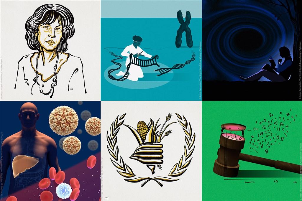 2020年諾貝爾獎得主12日全數出爐,除了和平獎由總部設於義大利羅馬的世界糧食計劃署獲得殊榮外,另5個獎項美國人都有份,11名得主中有7人是美國籍。(圖取自twitter.com/NobelPrize)