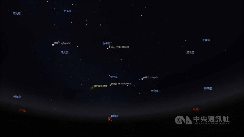 台北市天文館表示,20日、21日獵戶座流星雨達極大期,在沒有光害、天氣晴朗的情況下,估計每小時可看見20顆流星。圖為模擬21日晚間11時左右的東方天空。(台北市天文館提供)中央社記者李宛諭傳真 109年10月18日