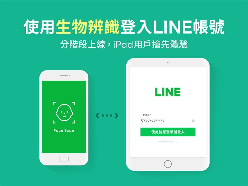 通訊軟體LINE13日宣布將正式導入免密碼登入的機制,用戶可透過智慧型手機上設定的生物辨識資訊,取代輸入密碼的方式登入。(圖取自LINE網頁linecorp.com)