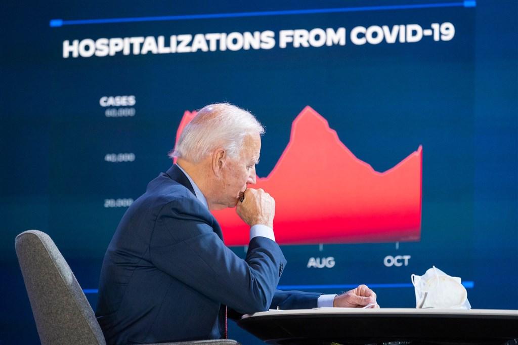 美國總統當選人拜登表示,雖然武漢肺炎確診例病再度攀升,但他不會下令全國封鎖。(圖取自facebook.com/joebiden)
