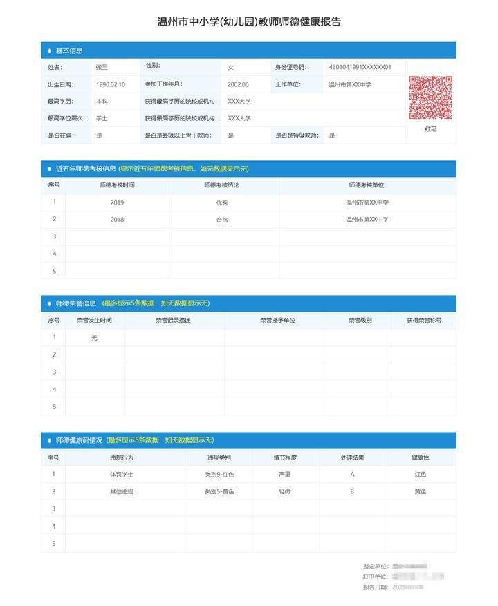 中國溫州推出針對中小學及幼教老師的「師德碼」,內含老師的正面表彰和違規紀錄,分為綠色、黃色、紅色3個碼,看顏色分辨師德好不好。(圖取自weibo.com/wenzhoufabu)