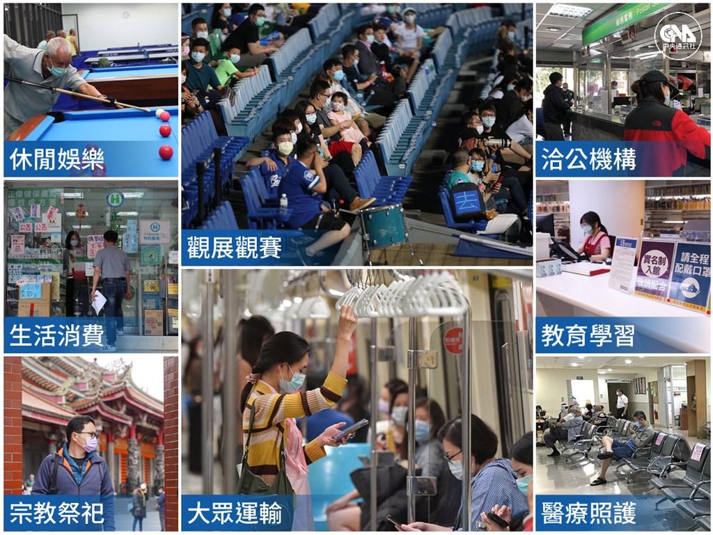 因應全球武漢肺炎疫情升溫,民眾自12月1日起進出8大類場所須戴口罩。(中央社製圖)
