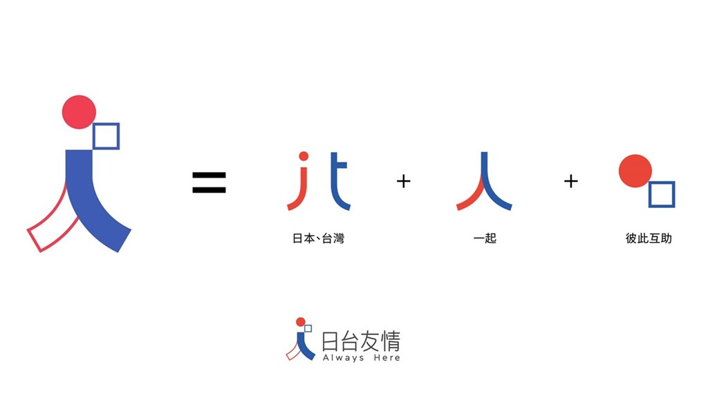 日本發生311大地震到明年將滿10個年頭,日本台灣交流協會將2021年定位為「鞏固日台友情之一年」,還特別設計台日友好概念LOGO。(圖取自facebook.com/JiaoliuxiehuiTPEculture)