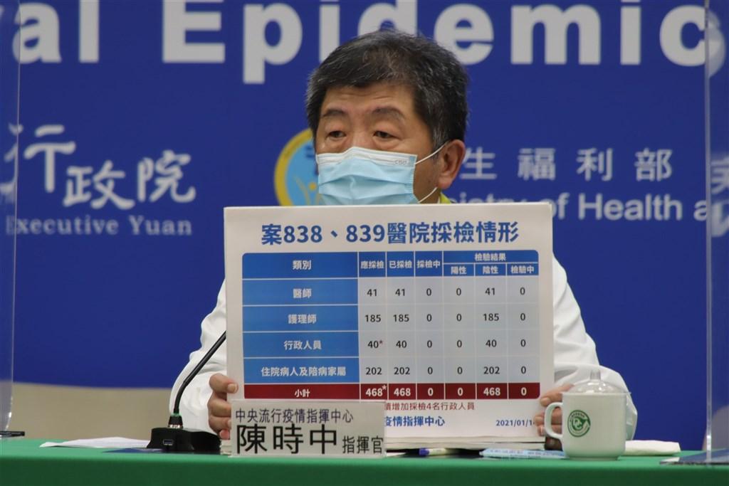 北部醫師確診武漢肺炎,中央流行疫情指揮中心針對該醫院468名接觸者、社區中55名接觸者採檢,除了該醫師的護理師女友(案839)外,其餘522人全數陰性。(中央流行疫情指揮中心提供)