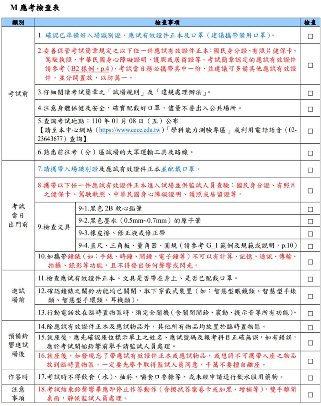 110學年度學科能力測驗將於1月22日、23日舉行,大考中心提供學測應考檢查表,包含考試前、考試當日出門前、進試場前、預備鈴響進試場後、作答時等注意事項。(大考中心提供)中央社記者許秩維傳真 110年1月17日