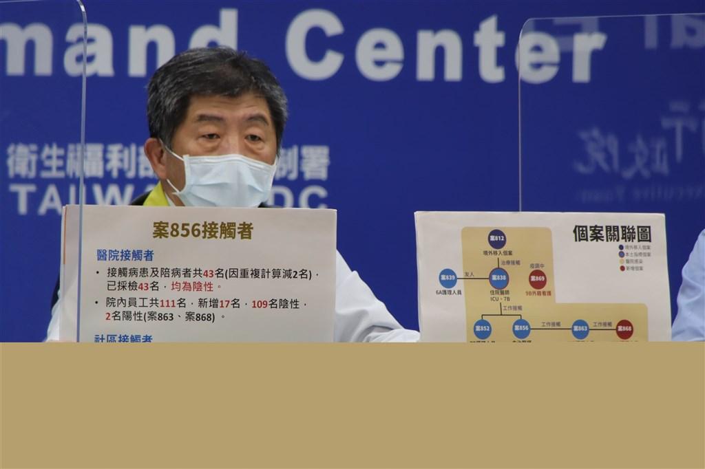 中央流行疫情指揮中心指揮官陳時中19日表示,染疫醫師案856接觸病患、陪病者共43人採檢都陰性,社區接觸者19人也是陰性。(中央流行疫情指揮中心)