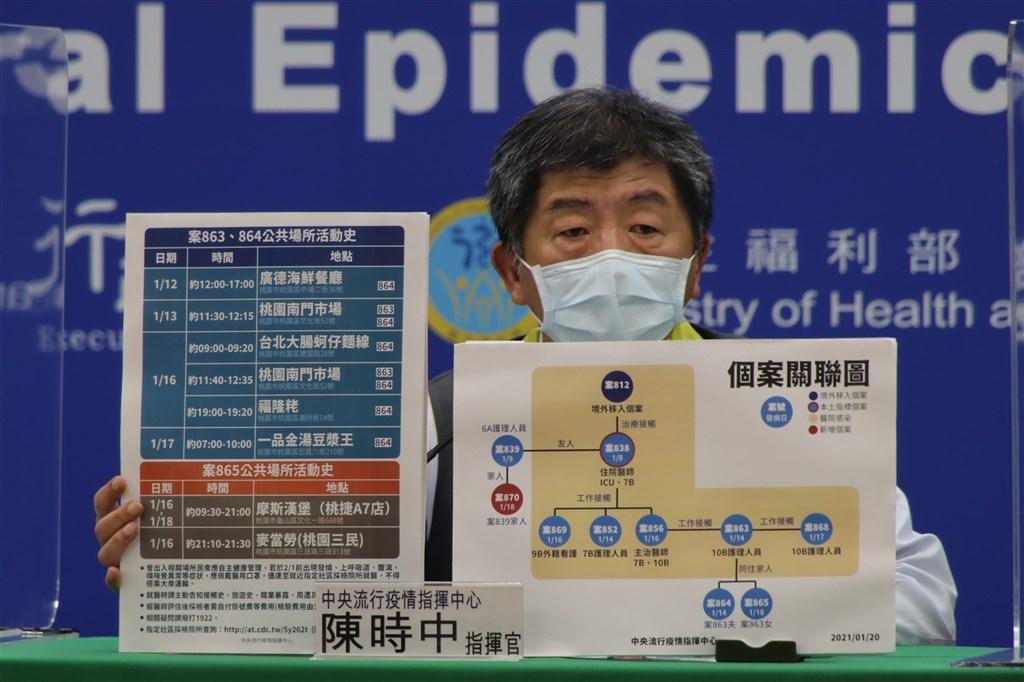 桃園醫院武漢肺炎群聚案至今累計10人確診,指揮中心20日針對案863、864及865家庭群聚公布最新疫調足跡。(中央流行疫情指揮中心提供)
