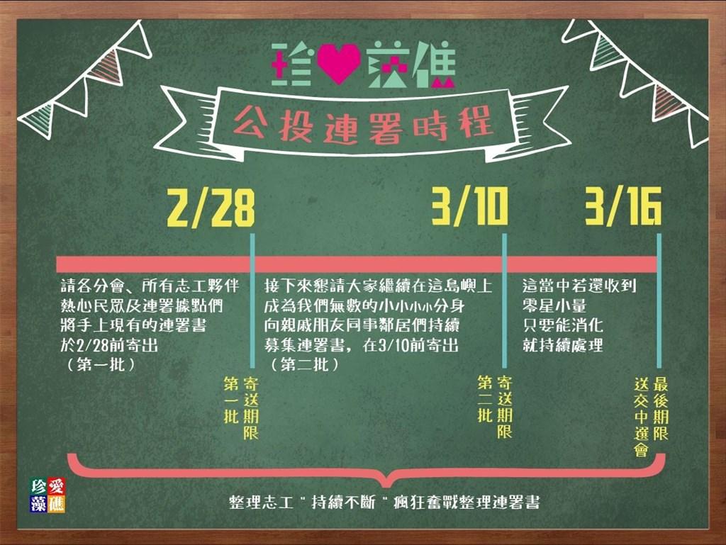 截至2月23日,「搶救藻礁公投」連署共收到10萬7278份連署書,3月17日交付中選會審議。(圖取自facebook.com/Taoyuanalgalreefs)