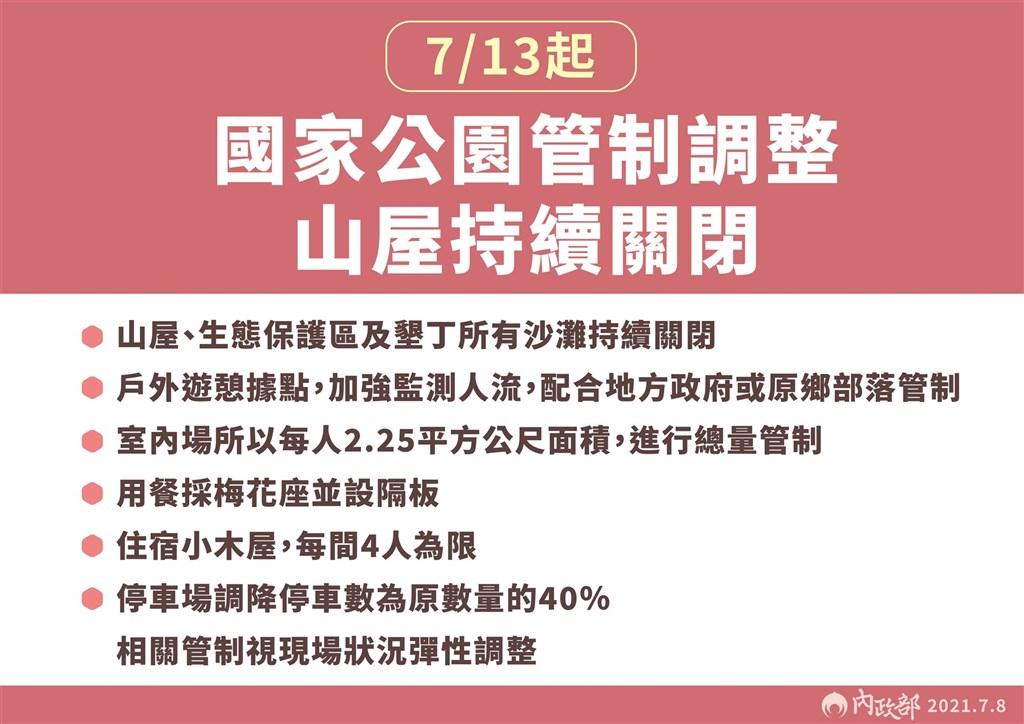 (更新細則)三級警戒延至7/26 7/13起餐飲場所、戶外景區、國內旅遊有條件鬆綁