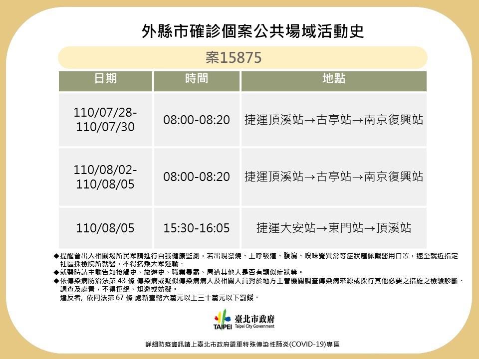 台北捷運族注意! 確診者足跡涵蓋頂溪、南京復興、東門等站