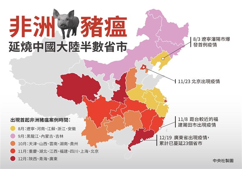 廣東省珠海市香洲區19日發生非洲豬瘟疫情,累計已蔓延中國23個省市。(中央社製圖)