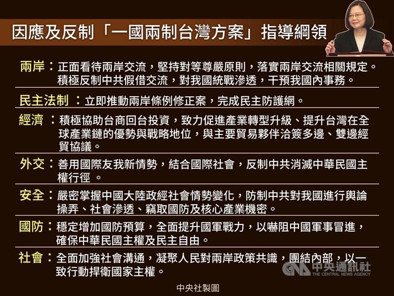 總統蔡英文11日召開國家安全會議,提出因應及反制「一國兩制台灣方案」指導綱領,作為國安團隊及行政部門因應這項挑戰的行動準則。中央社製表 108年3月11日