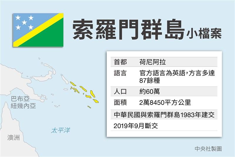 中華民國結束與索羅門36年邦交關係。(中央社製圖)
