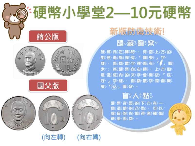 中央銀行在臉書粉絲團開講,指出新版10元硬幣向左轉,會有「國泰」與「民安」等字樣,以及台灣圖案,增加防偽功能。(圖取自facebook.com/cbc.gov.tw)