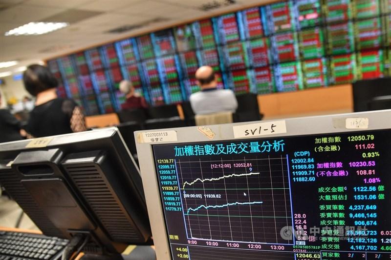 台股17日衝破12000點,收盤大漲157.24點,以12097.01點作收,續創29年多來新高紀錄。中央社記者林俊耀攝 108年12月17日