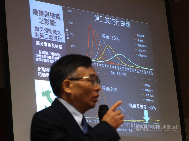 台大公共衛生學院2日在台北舉辦「抗2019-nCoV疫情」說明會,副院長陳秀熙(圖)以圖表說明,並提出防疫建言。中央社記者裴禛攝 109年3月2日