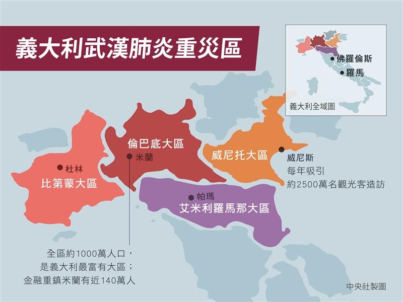 義大利武漢肺炎疫情延燒,北部的倫巴底大區最慘重。(中央社製圖)