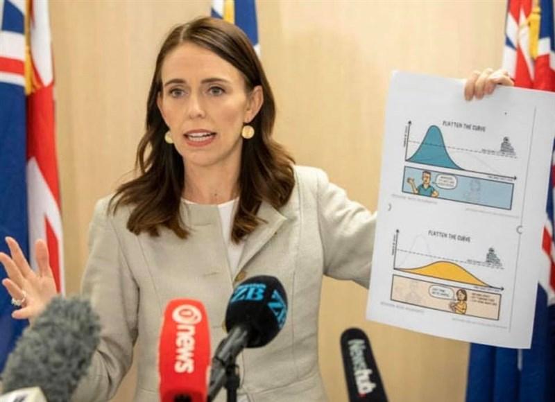 紐西蘭總理阿爾登表示,紐西蘭對抗武漢肺炎疫情,策略是要緊跟台灣模式。(圖取自facebook.com/jacindaardern)