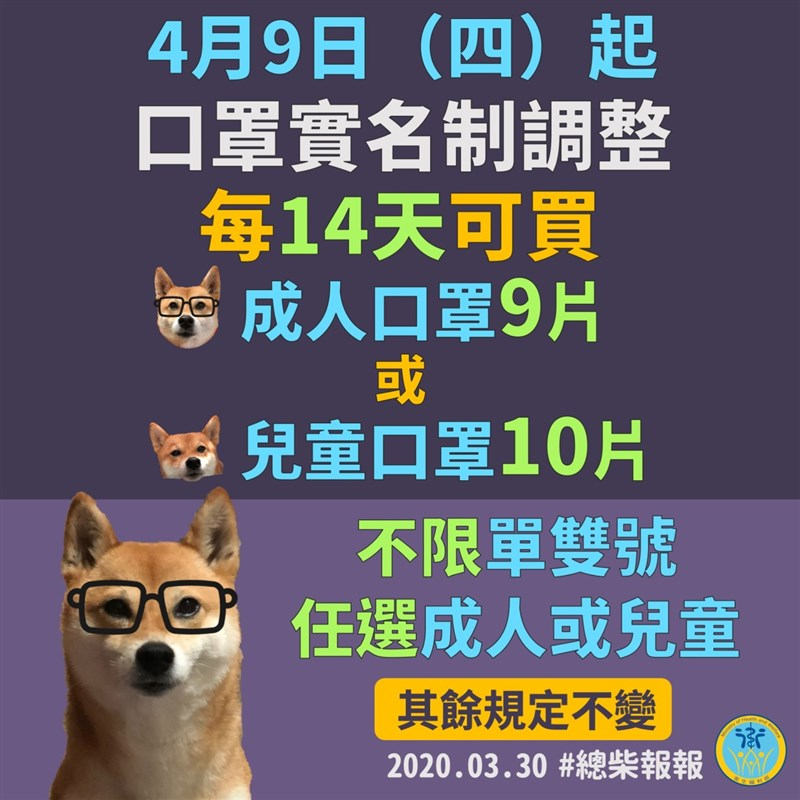 疫情指揮中心指揮官陳時中宣布,從4月9日起,小孩口罩改為14天10片;大人14天9片。(圖取自facebook.com/mohw.gov.tw)