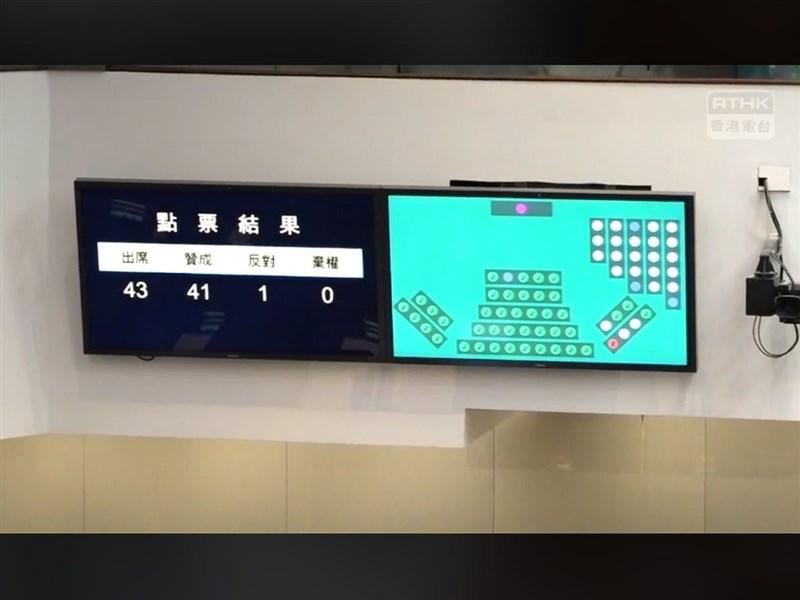 香港「國歌條例草案」4日下午三讀通過。(圖取自香港電台臉書facebook.com/RTHKVNEWS)
