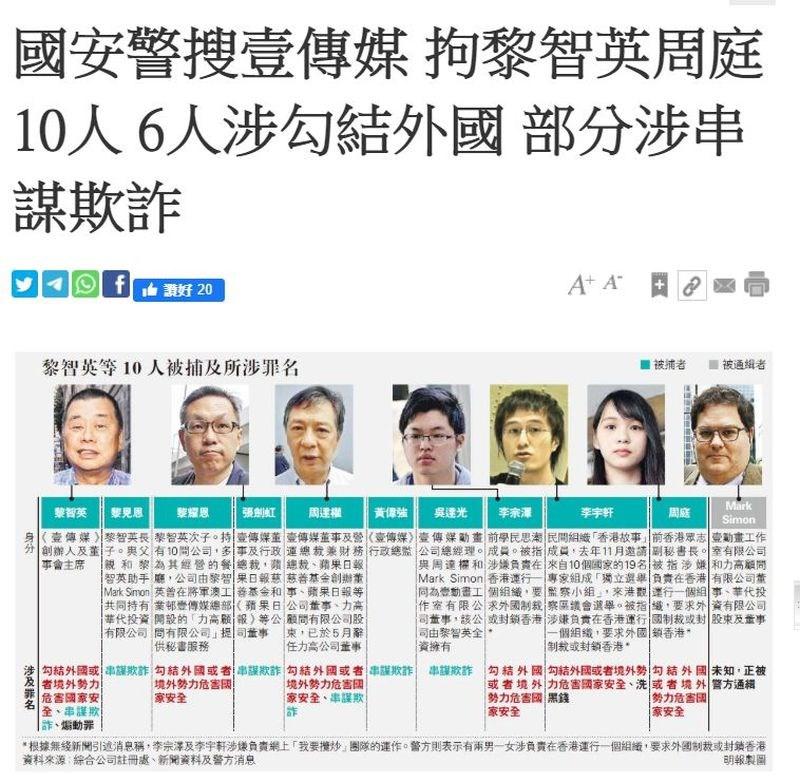 香港警方10日逮捕包括壹傳媒主席黎智英、前香港眾志成員周庭等10人,指他們涉勾結外國或境外勢力危 害國安等罪行。(圖取自明報網頁news.mingpao.com/pns)