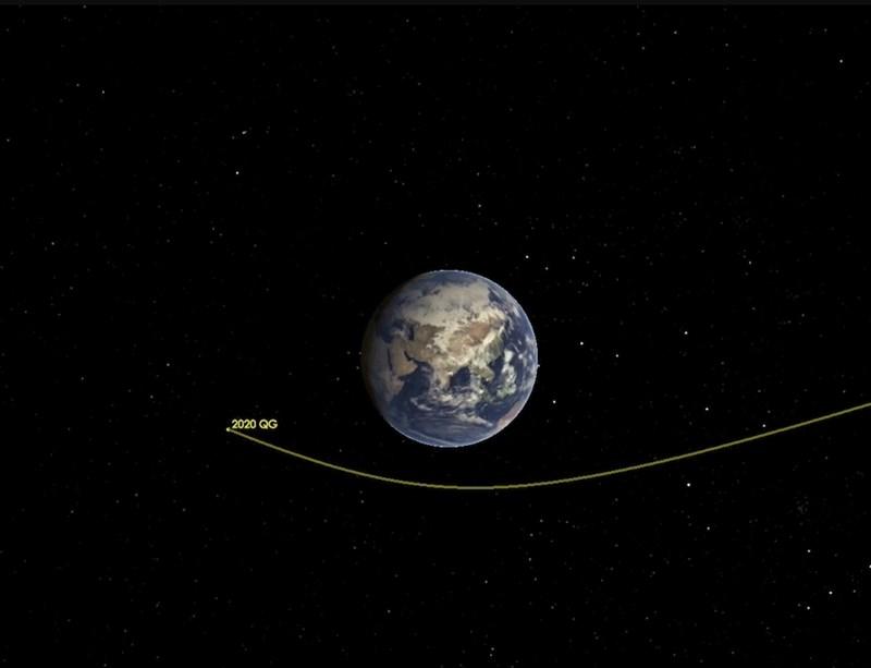 美國國家航空暨太空總署18日表示,一顆休旅車大小的小行星16日與地球擦肩而過,距離僅約2950公里。(圖取自NASA噴射推進實驗室網頁jpl.nasa.gov)