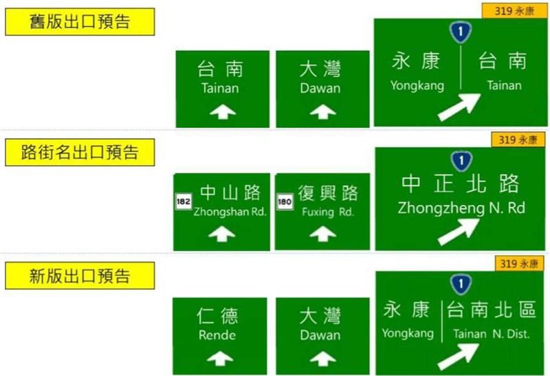 高公局將國道1號台南境內3交流道出口預告標誌改用路街名,在地人一片罵聲,高公局26日緊急修正第3版標示。(圖取自高公局網頁freeway.gov.tw)