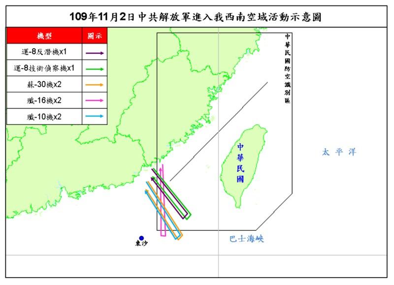 空軍2日發布共機動態,共8架次的機種侵犯台灣西南防空識別區(ADIZ)。(圖取自國防部網頁mnd.gov.tw)