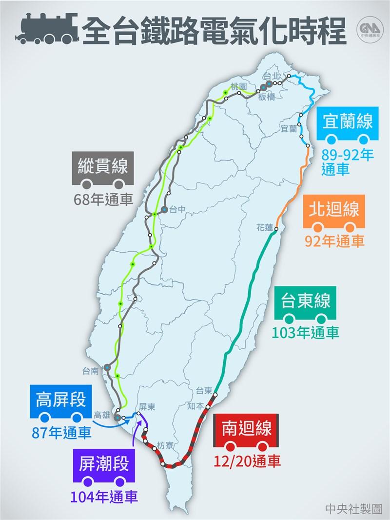 南迴鐵路電氣化12月20日通車,普悠瑪及推拉式自強號都將投入營運,預估假日運能提升13%,高雄至台東行車時間最多可節省27分鐘。(中央社製圖)