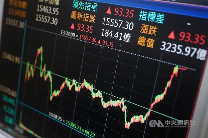 台股11日終場上漲93.35點,收在15557.3點,再創歷史收盤新高。中央社記者王騰毅攝 110年1月11日