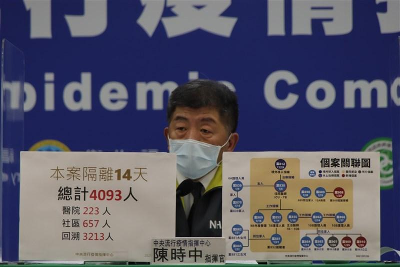 桃園醫院武漢肺炎院內感染延燒,疫情指揮中心指揮官陳時中30日宣布新增4例本土病例,累計隔離人數增至4093人。(疫情指揮中心提供)
