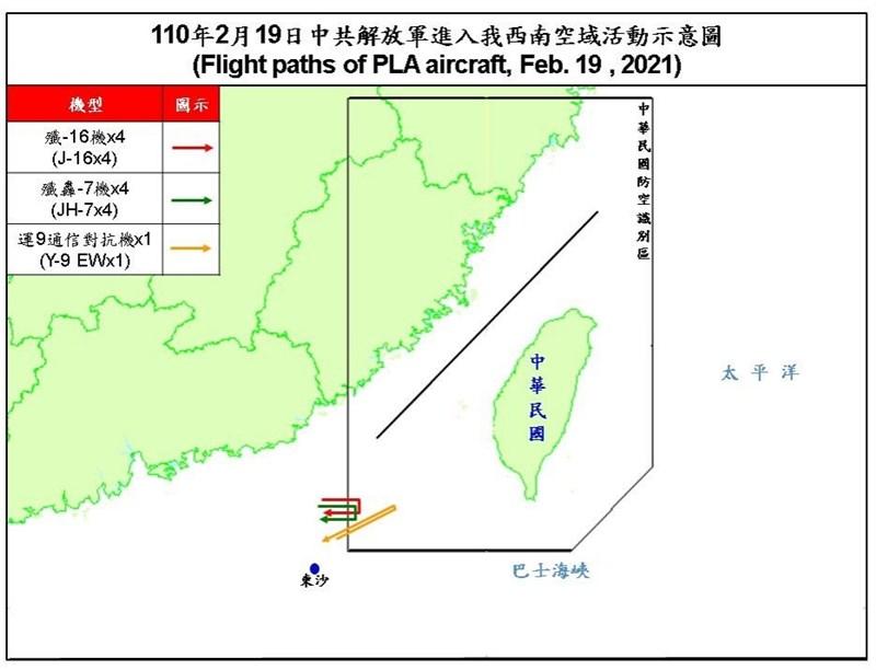 國防部發布共機動態,9架共機19日侵擾台灣西南防空識別區,是本月以來擾台最大規模。(圖取自國防部網頁mnd.gov.tw)