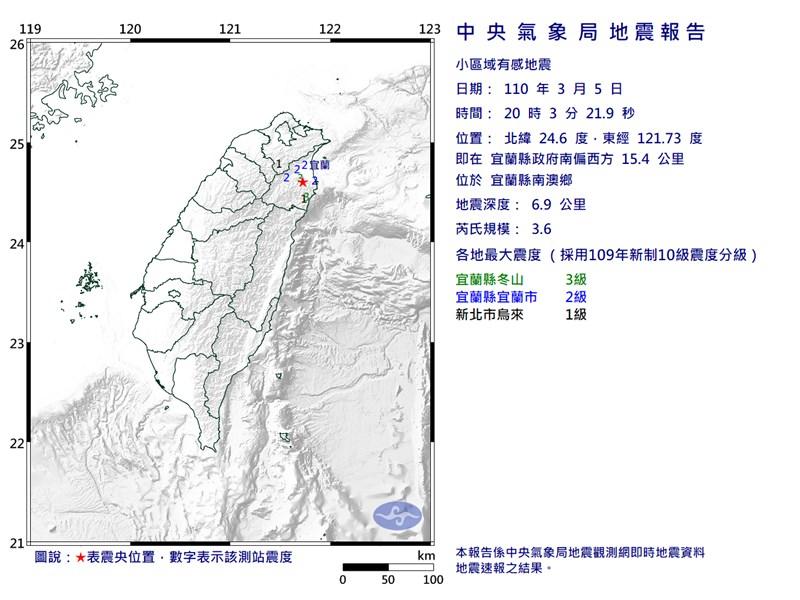 根據中央氣象局最新資訊,5日晚間8時3分發生芮氏規模3.6地震,地震深度6.9公里。(圖取自氣象局網頁cwb.gov.tw)