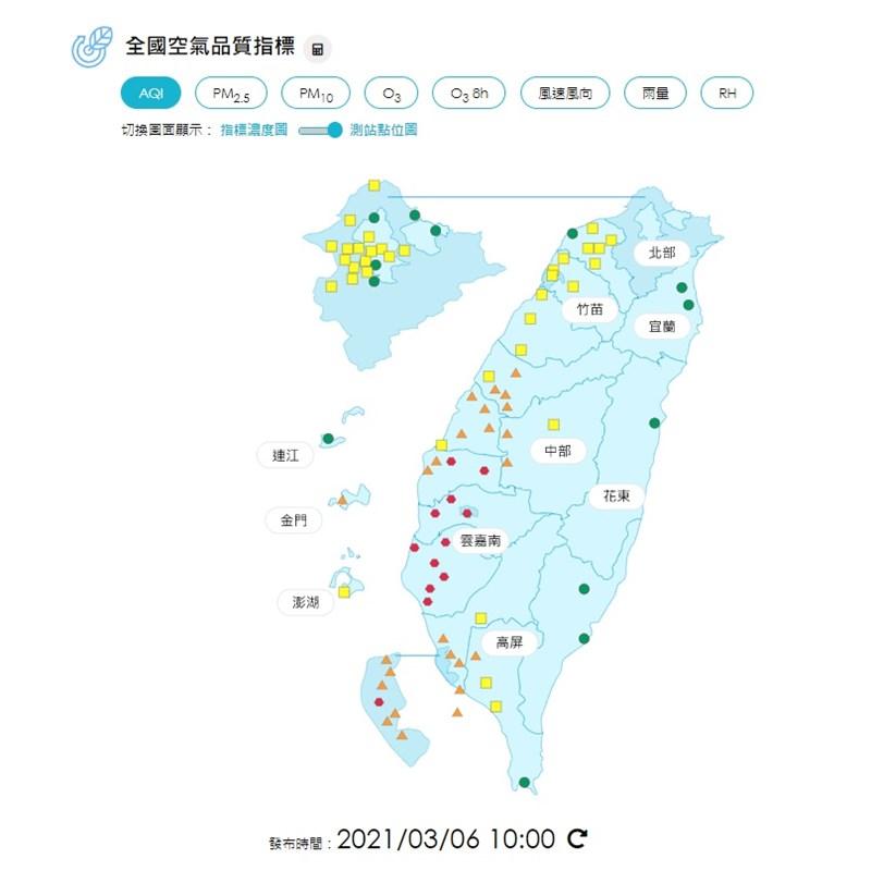 西半部地區6日風速弱、導致擴散條件不佳,中南部地區空氣品質多為橘色提醒及紅色警示等級,其中雲嘉南上午有11測站亮紅燈。(圖取自環保署網頁airtw.epa.gov.tw)